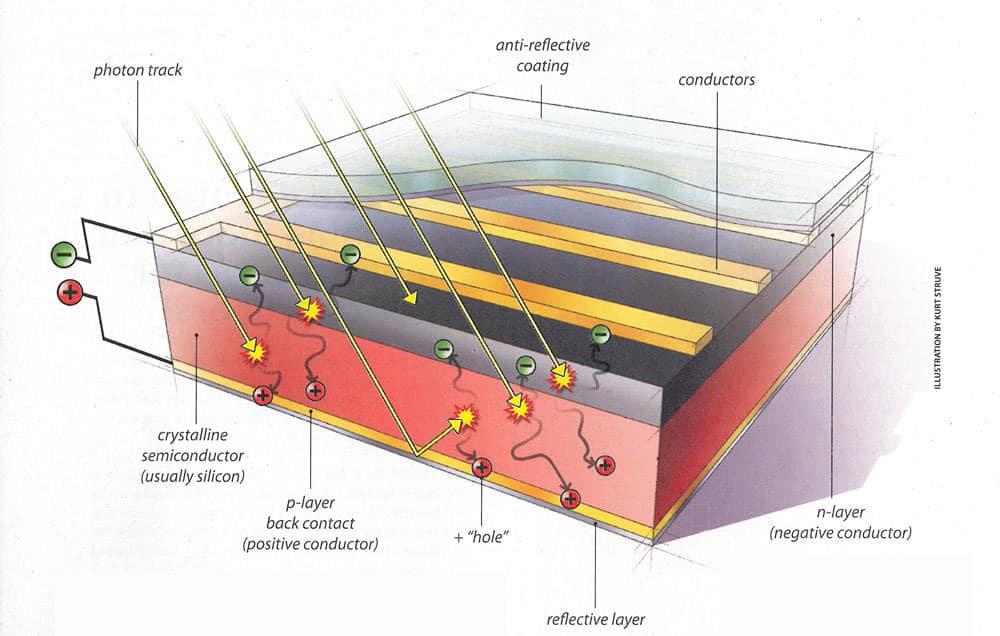 impianto-fotovoltaico-salerno