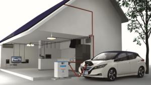 Che cos'è la Vehicle to Grid (V2G) ?